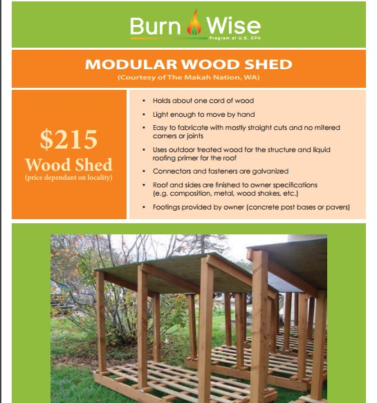 Tribal Healthy Homes Network How To Build A Modular Wood Shed